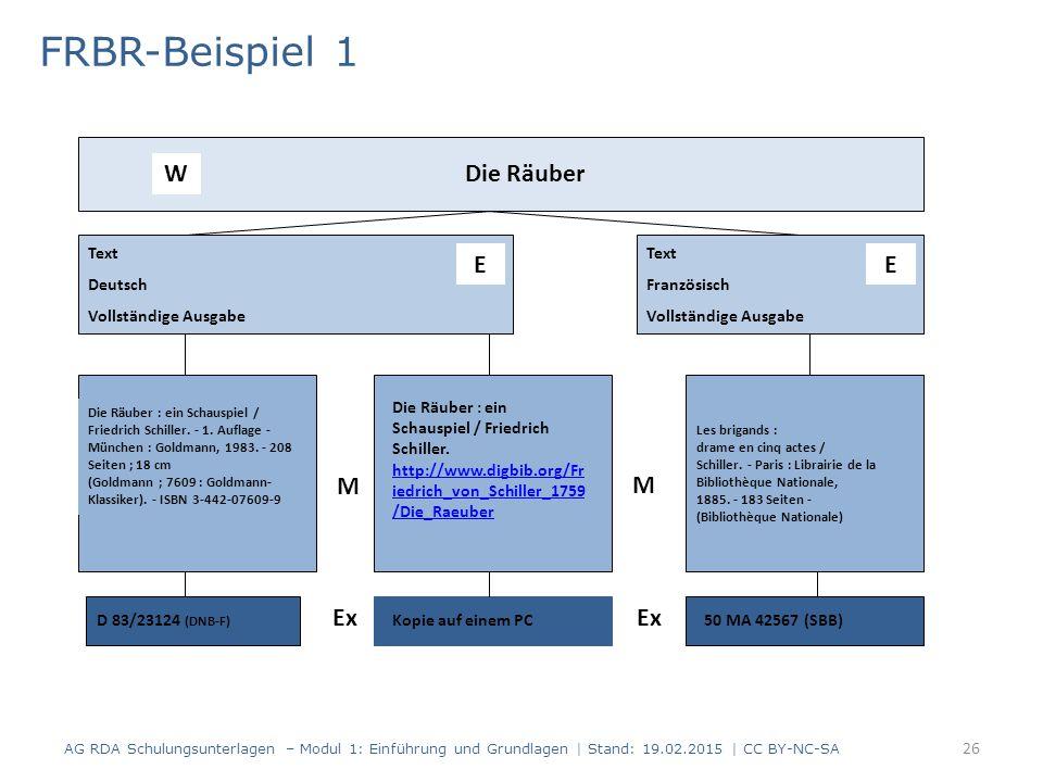 FRBR-Beispiel 1 W Die Räuber E E M M Ex Ex Text Deutsch