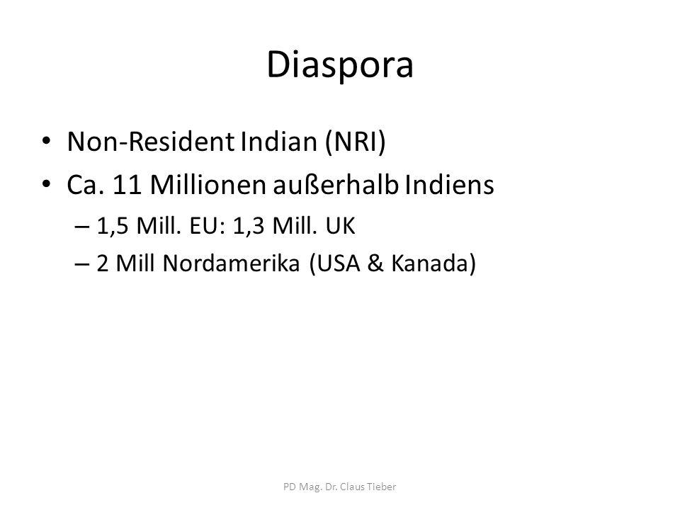 Diaspora Non-Resident Indian (NRI) Ca. 11 Millionen außerhalb Indiens