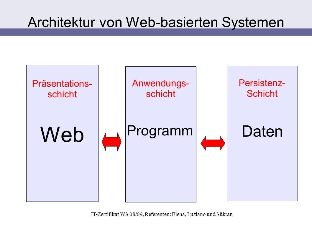 Web Daten Architektur von Web-basierten Systemen Programm
