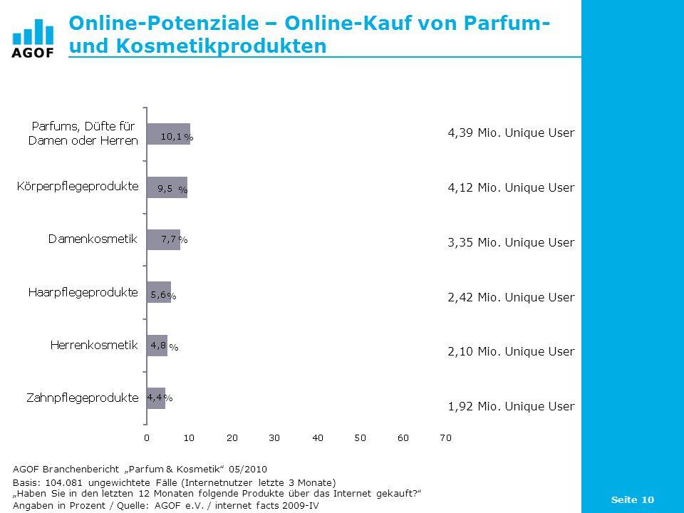 Online-Potenziale – Online-Kauf von Parfum- und Kosmetikprodukten