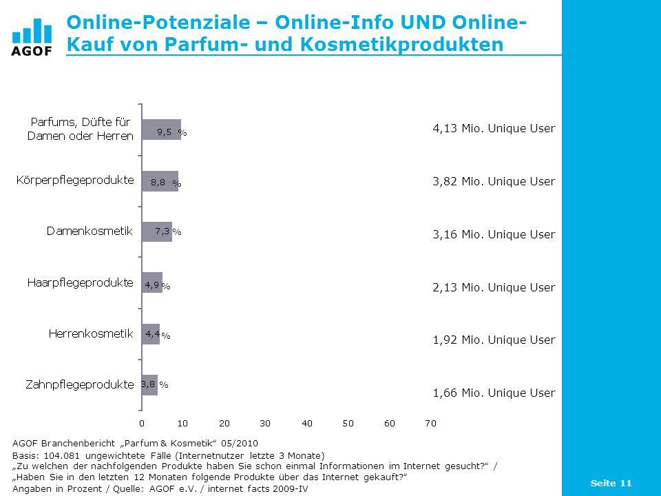 Online-Potenziale – Online-Info UND Online- Kauf von Parfum- und Kosmetikprodukten