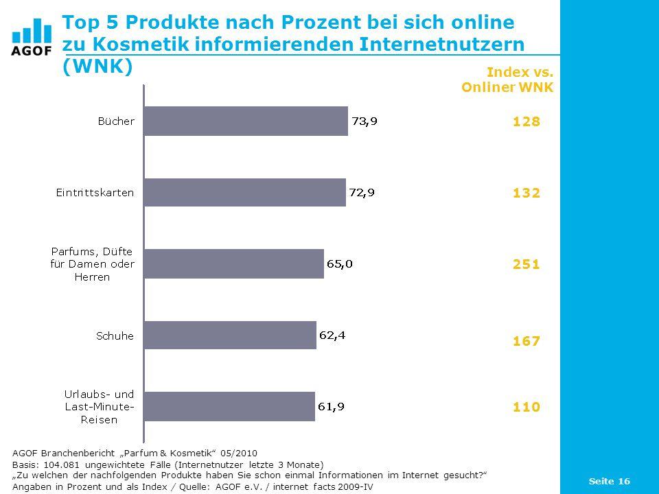 Top 5 Produkte nach Prozent bei sich online zu Kosmetik informierenden Internetnutzern (WNK)