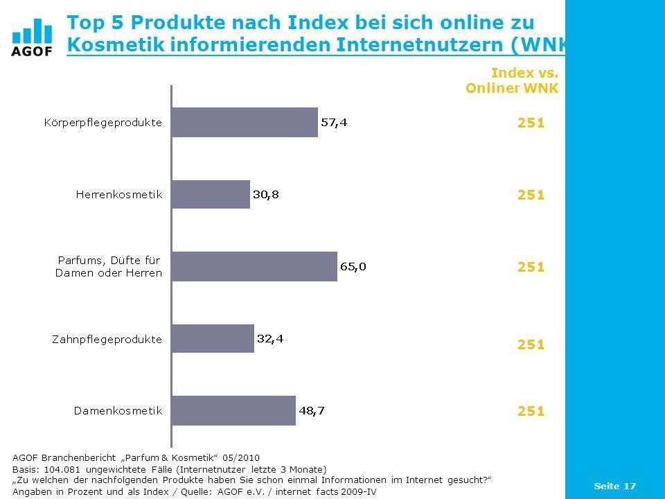 Top 5 Produkte nach Index bei sich online zu Kosmetik informierenden Internetnutzern (WNK)