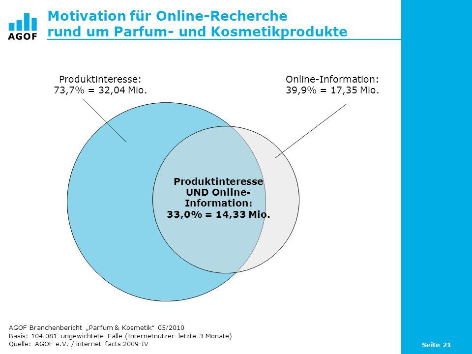 Motivation für Online-Recherche rund um Parfum- und Kosmetikprodukte