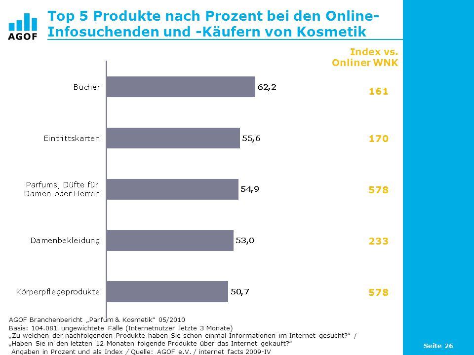 Top 5 Produkte nach Prozent bei den Online-Infosuchenden und -Käufern von Kosmetik