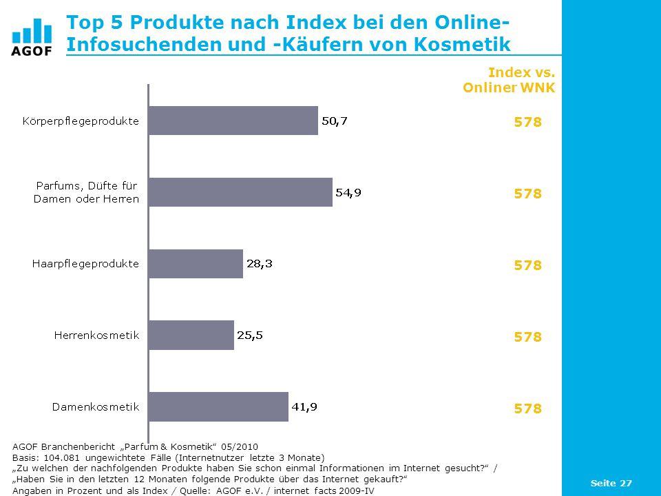 Top 5 Produkte nach Index bei den Online-Infosuchenden und -Käufern von Kosmetik
