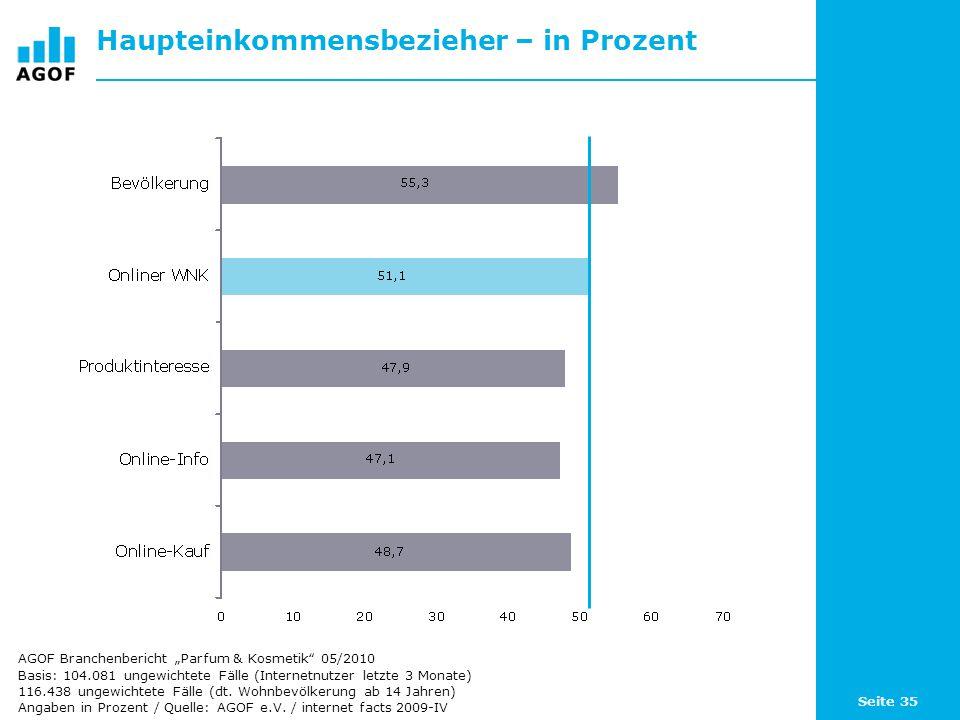 Haupteinkommensbezieher – in Prozent