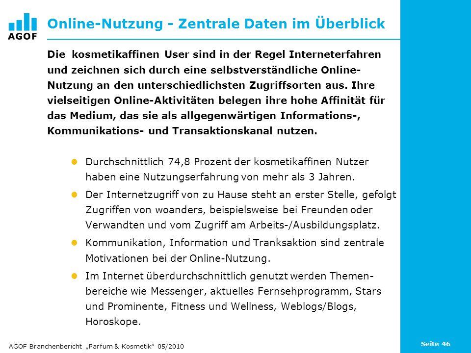 Online-Nutzung - Zentrale Daten im Überblick