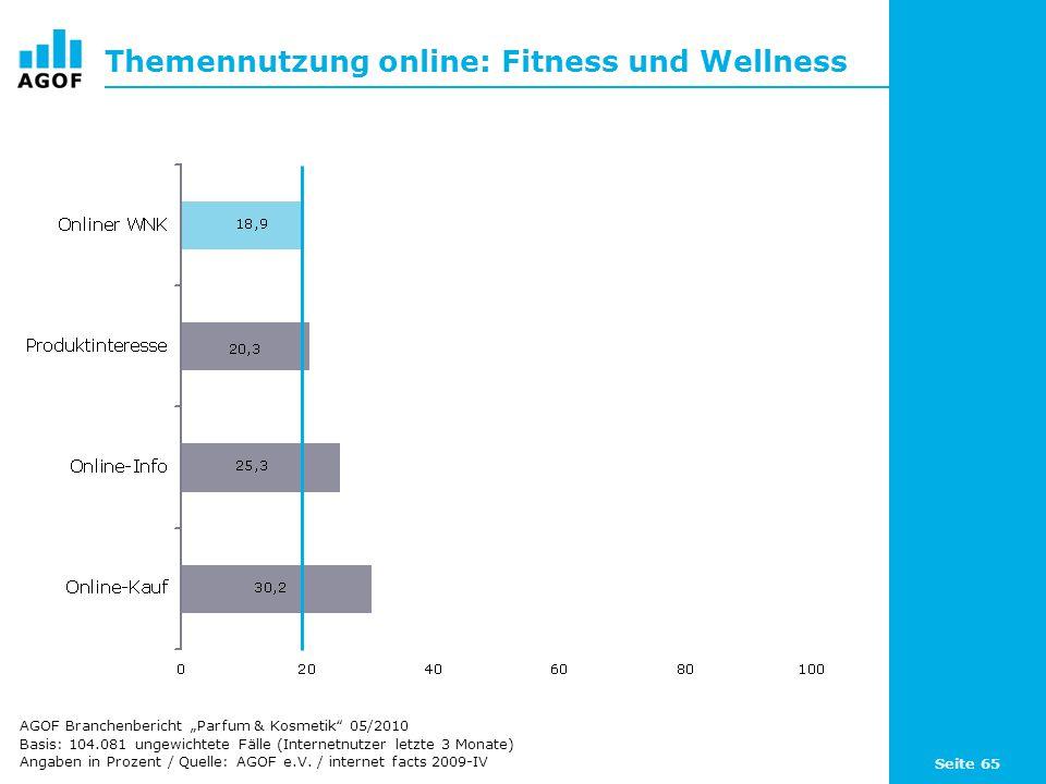 Themennutzung online: Fitness und Wellness