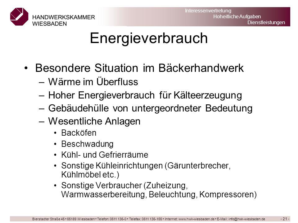 Energieverbrauch Besondere Situation im Bäckerhandwerk