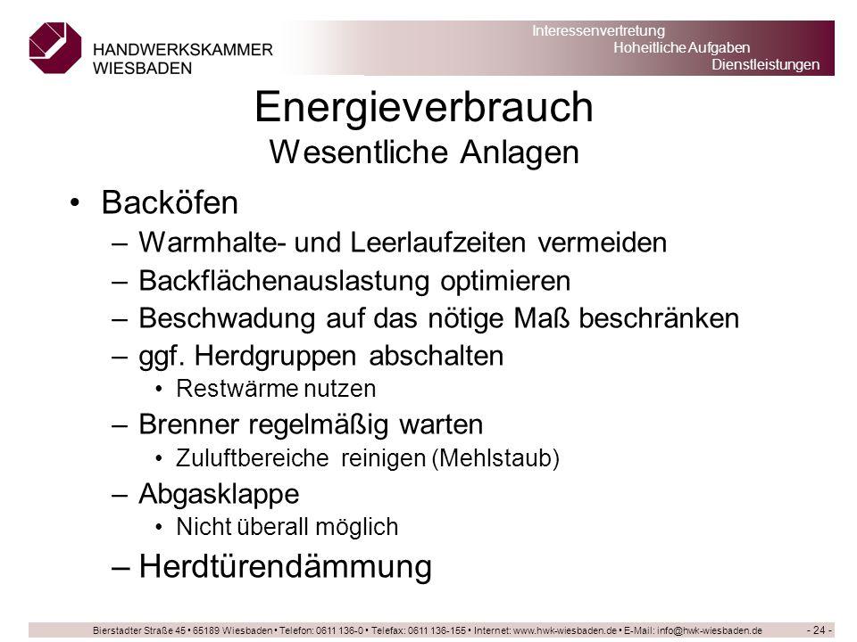 Energieverbrauch Wesentliche Anlagen