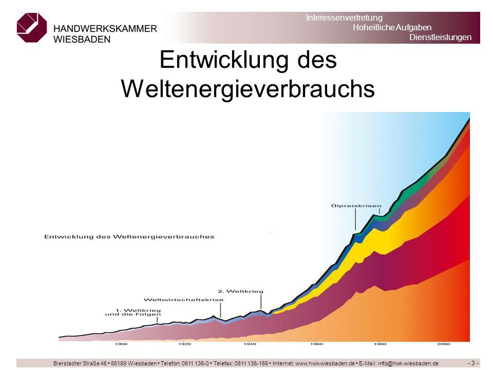 Entwicklung des Weltenergieverbrauchs