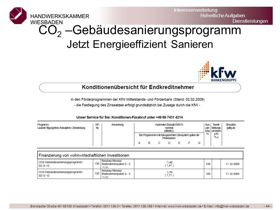 CO2 –Gebäudesanierungsprogramm Jetzt Energieeffizient Sanieren