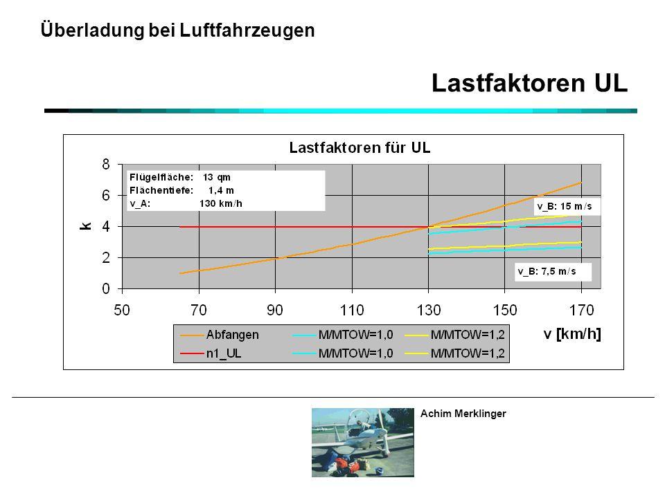 Lastfaktoren UL