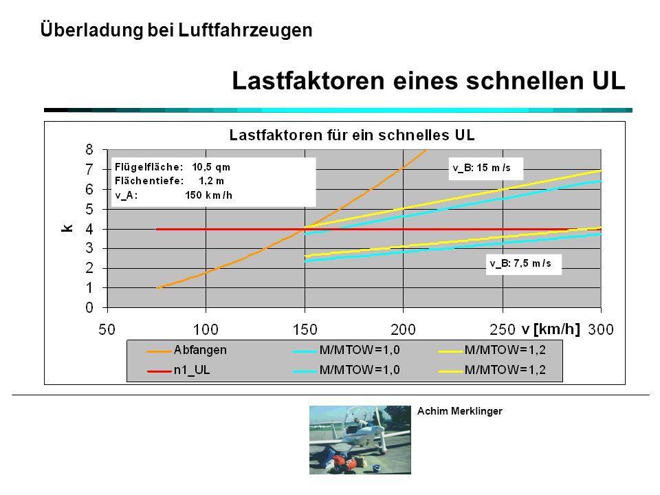 Lastfaktoren eines schnellen UL