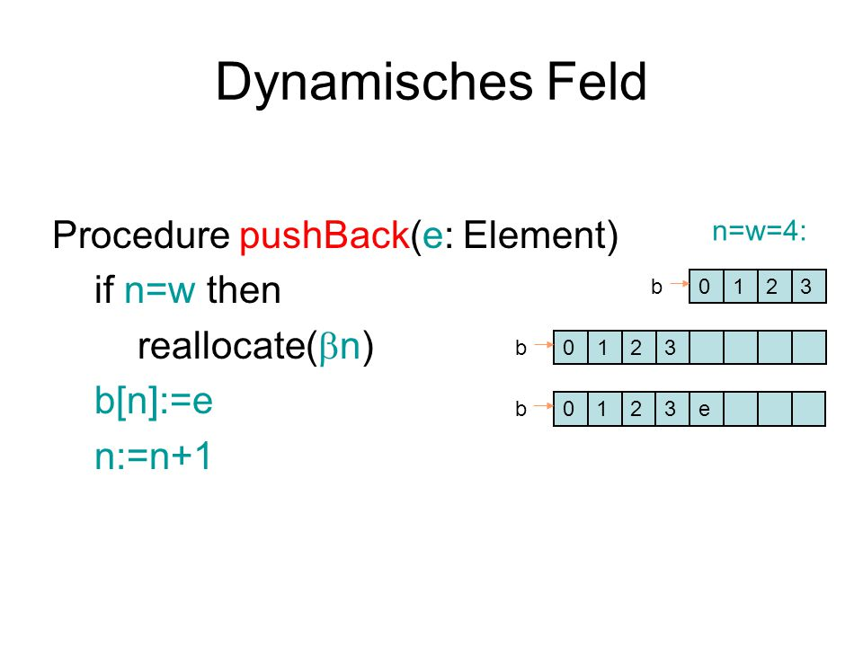 Dynamisches Feld Procedure pushBack(e: Element) if n=w then