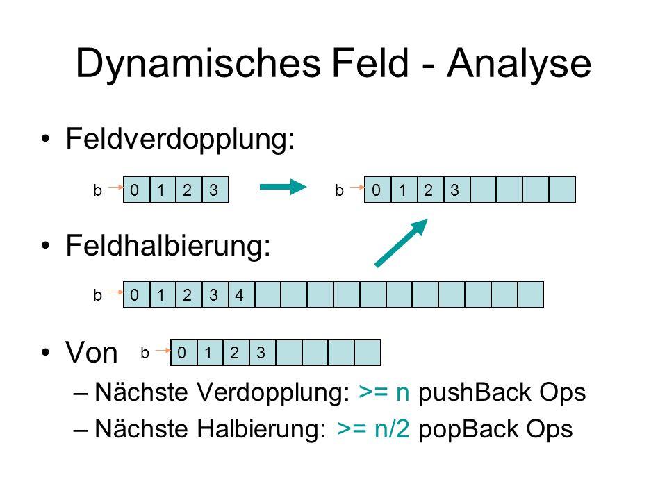 Dynamisches Feld - Analyse
