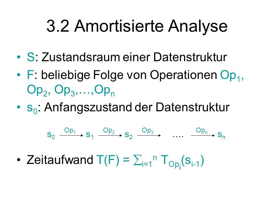 3.2 Amortisierte Analyse S: Zustandsraum einer Datenstruktur