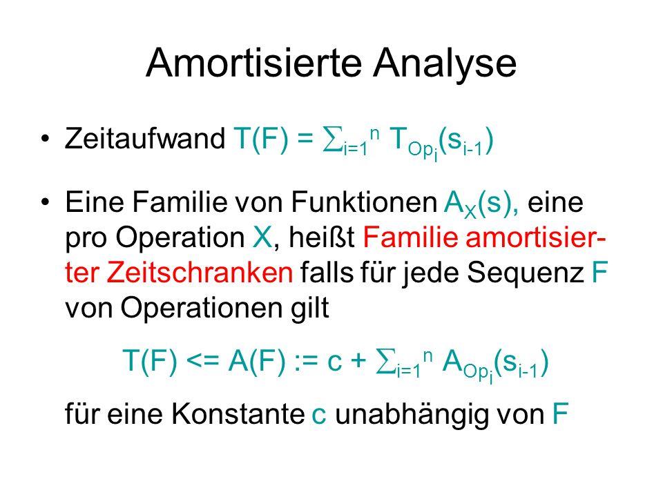 Amortisierte Analyse Zeitaufwand T(F) = i=1n TOpi(si-1)