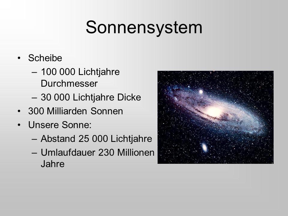 Sonnensystem Scheibe 100 000 Lichtjahre Durchmesser