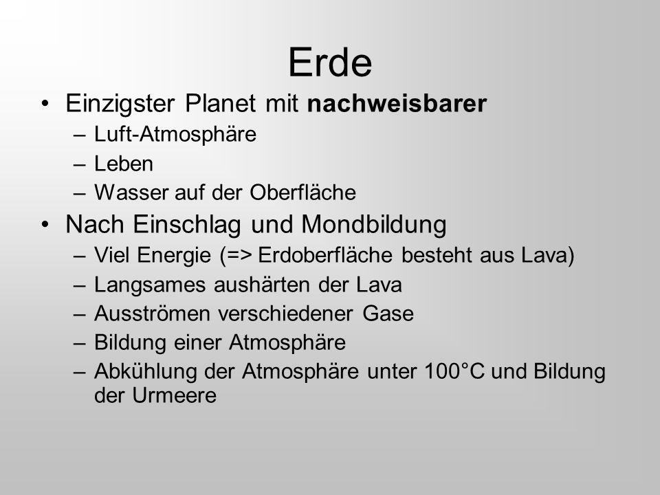 Erde Einzigster Planet mit nachweisbarer