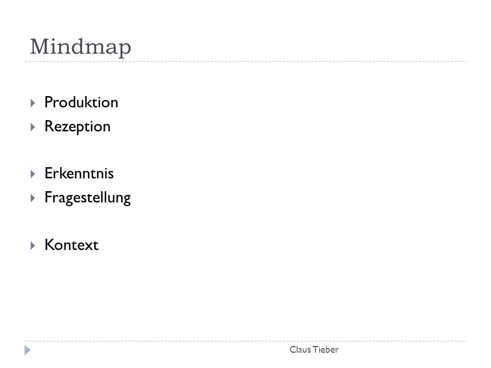 Mindmap Produktion Rezeption Erkenntnis Fragestellung Kontext