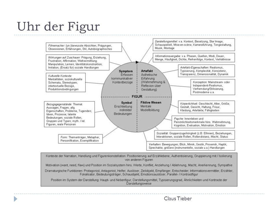 Uhr der Figur Claus Tieber