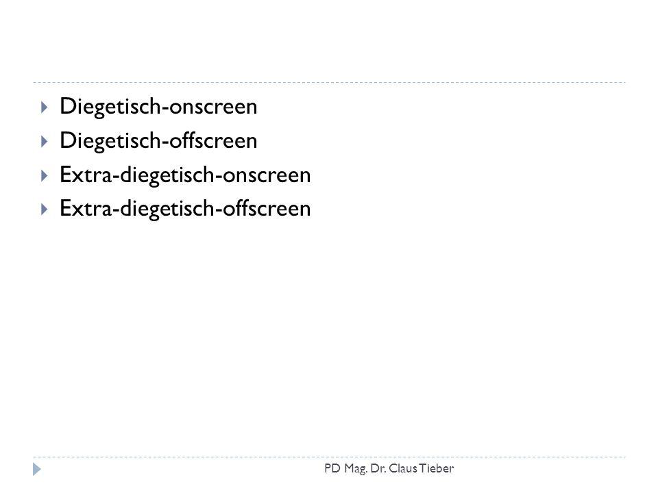 Diegetisch-offscreen Extra-diegetisch-onscreen