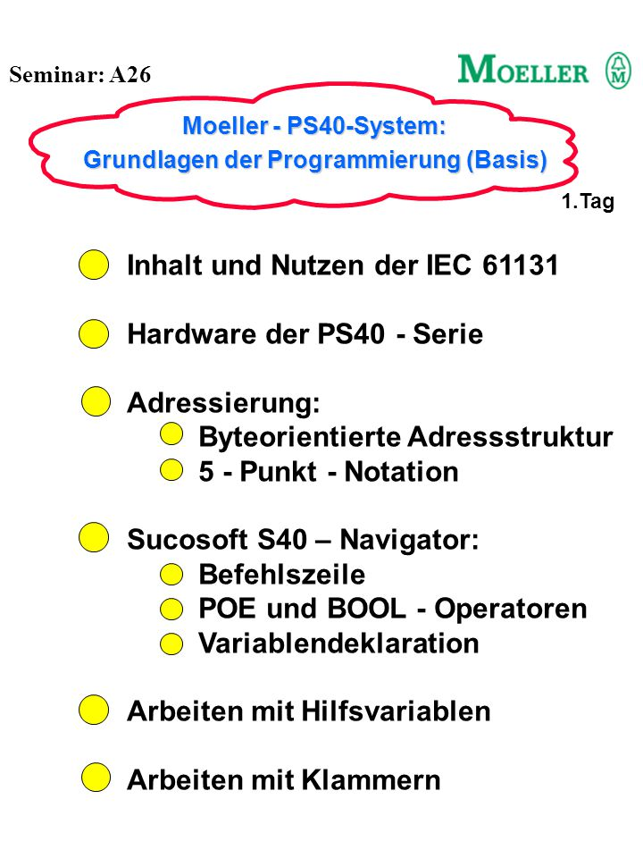Inhalt und Nutzen der IEC 61131 Hardware der PS40 - Serie