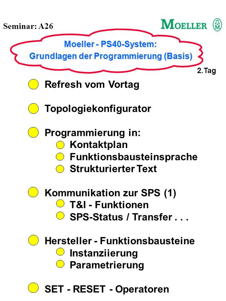 Topologiekonfigurator Programmierung in: Kontaktplan
