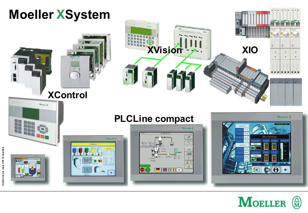 Moeller XSystem XVision XIO XControl PLCLine compact