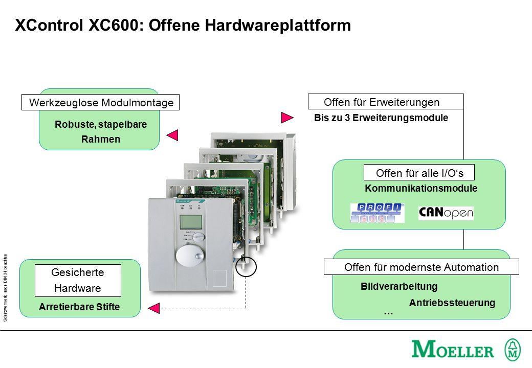XControl XC600: Offene Hardwareplattform