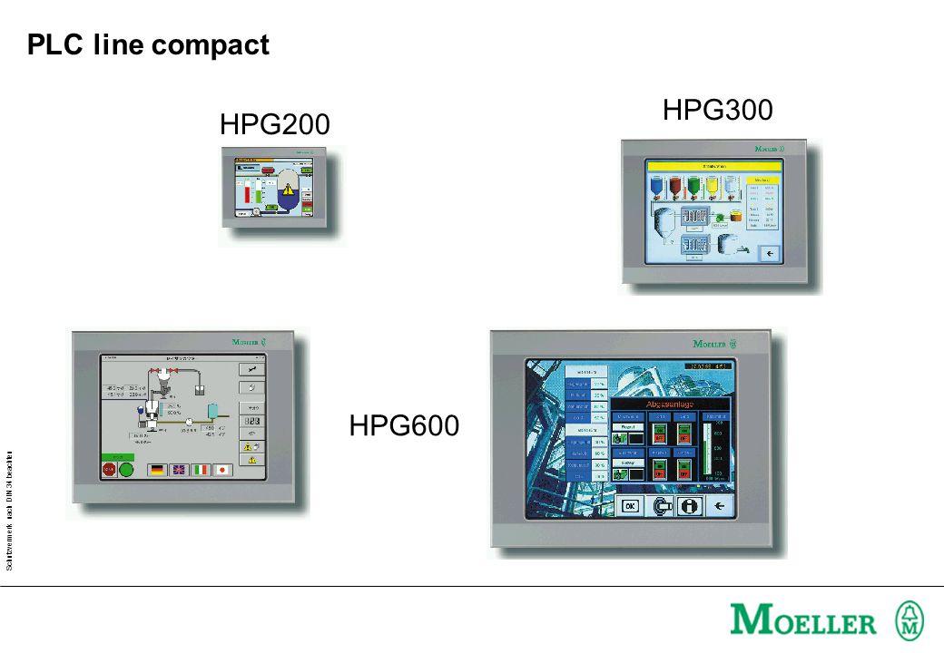 PLC line compact HPG300 HPG200 HPG600 MC-HPG