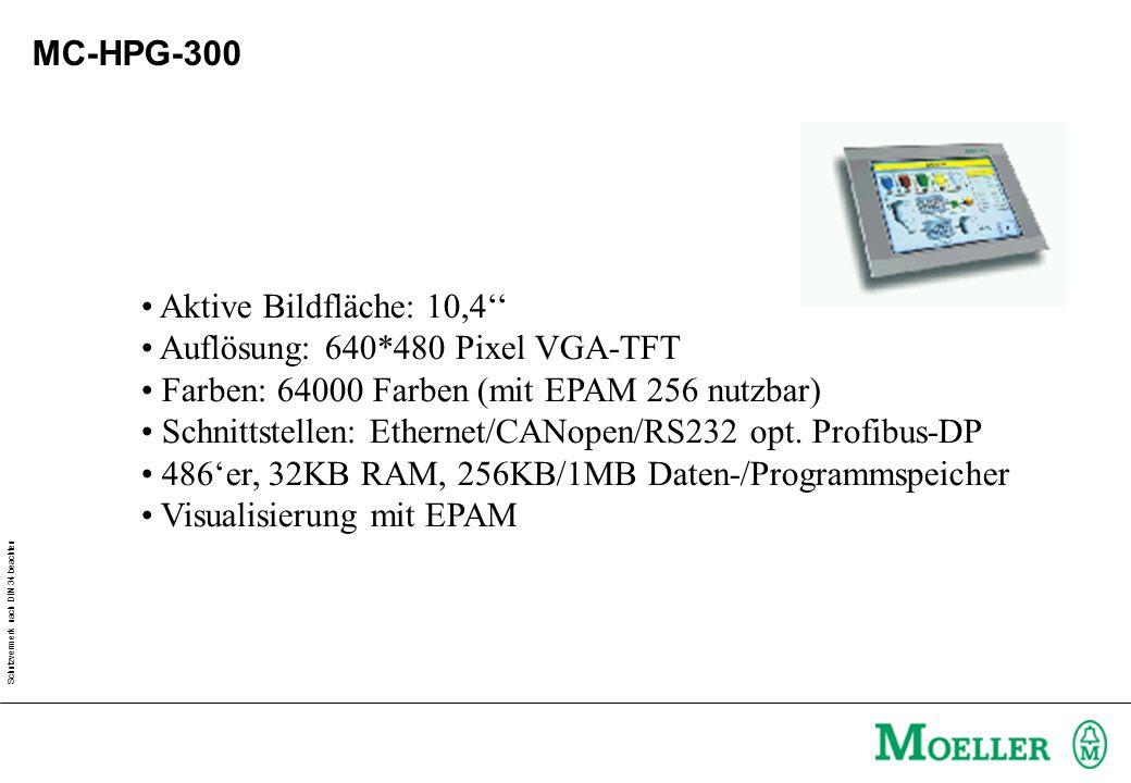 MC-HPG-300 Aktive Bildfläche: 10,4'' Auflösung: 640*480 Pixel VGA-TFT. Farben: 64000 Farben (mit EPAM 256 nutzbar)