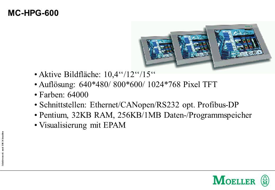 MC-HPG-600 Aktive Bildfläche: 10,4''/12''/15'' Auflösung: 640*480/ 800*600/ 1024*768 Pixel TFT. Farben: 64000.