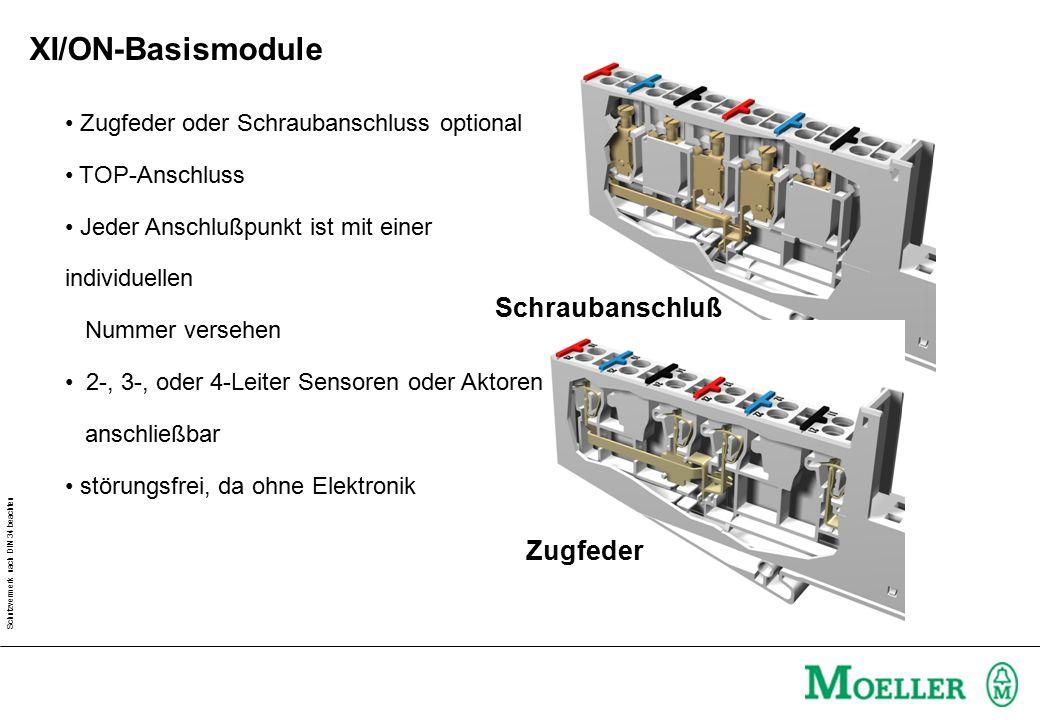 XI/ON-Basismodule Schraubanschluß Zugfeder