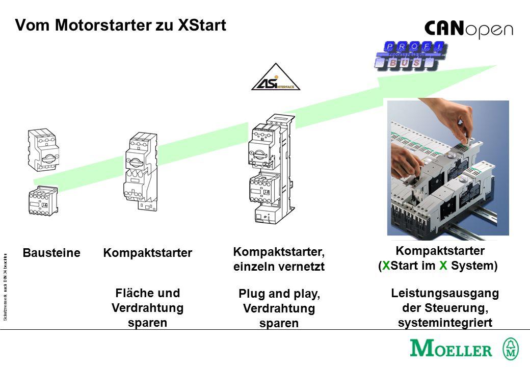 Vom Motorstarter zu XStart