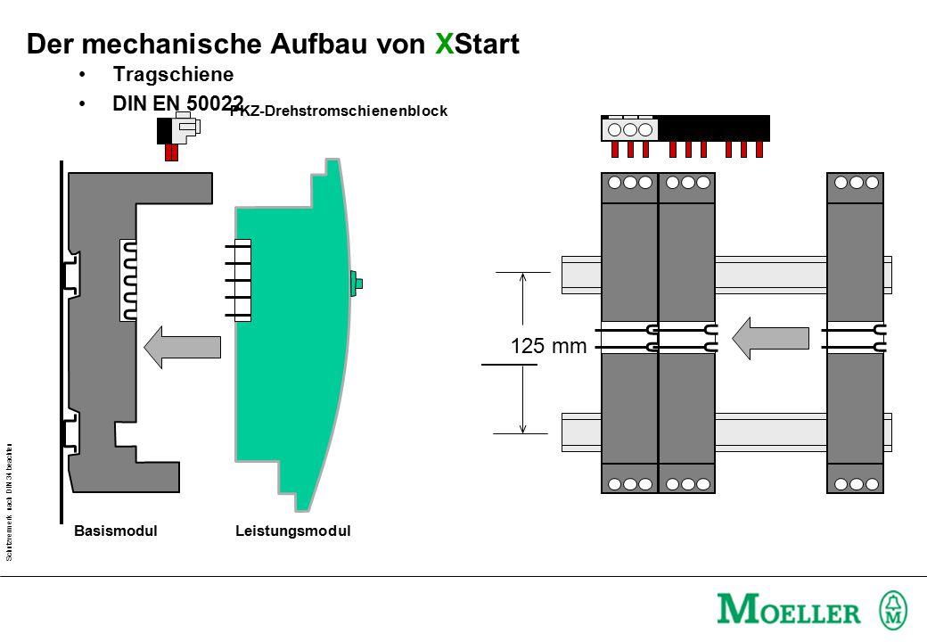 Der mechanische Aufbau von XStart