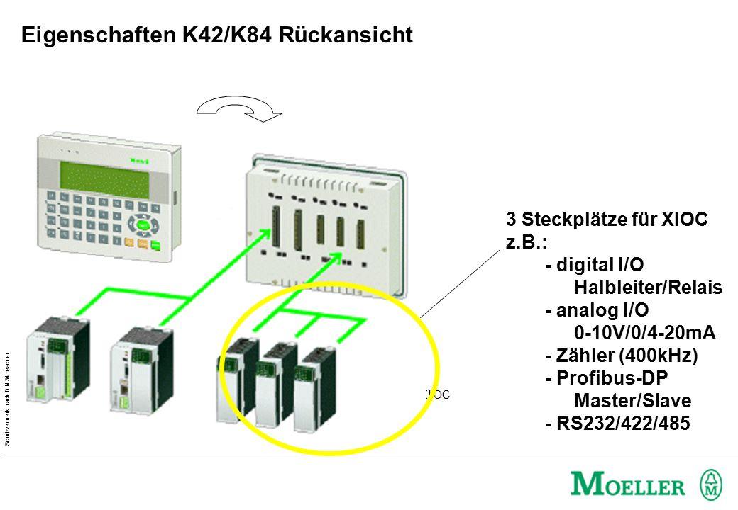 Eigenschaften K42/K84 Rückansicht