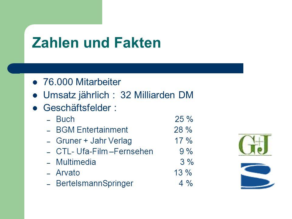 Zahlen und Fakten 76.000 Mitarbeiter