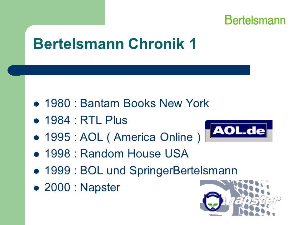 Bertelsmann Chronik 1 1980 : Bantam Books New York 1984 : RTL Plus