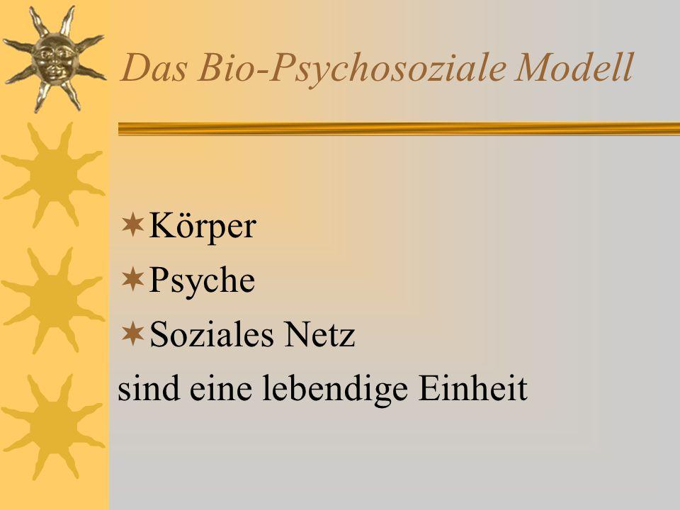 Das Bio-Psychosoziale Modell