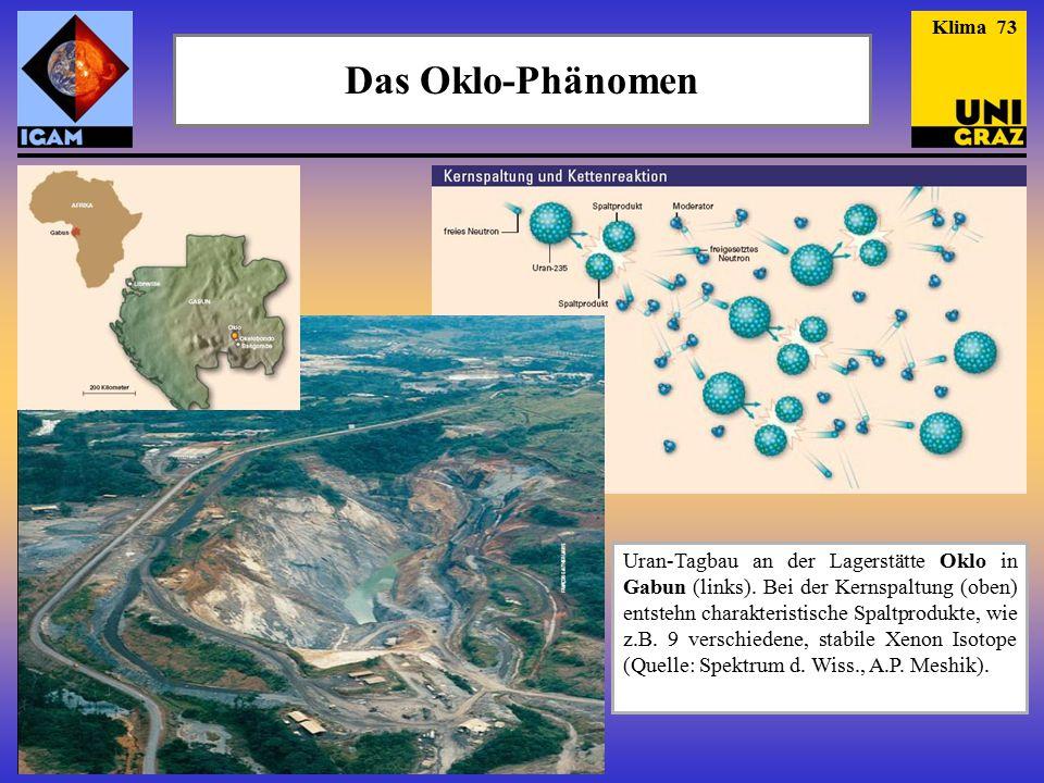 """Klima 73 Das Oklo-Phänomen. """"Natürliche Kernreaktoren von Alex P. Meshik, Spektrum der Wissenschaft, Juni 2006, 84 – 90."""
