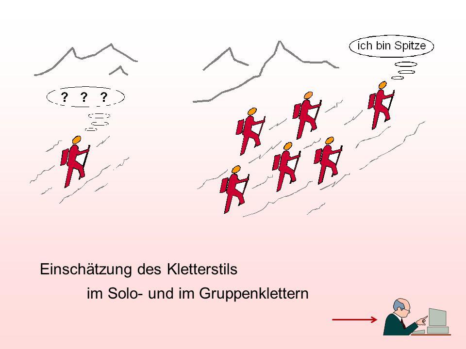 Einschätzung des Kletterstils
