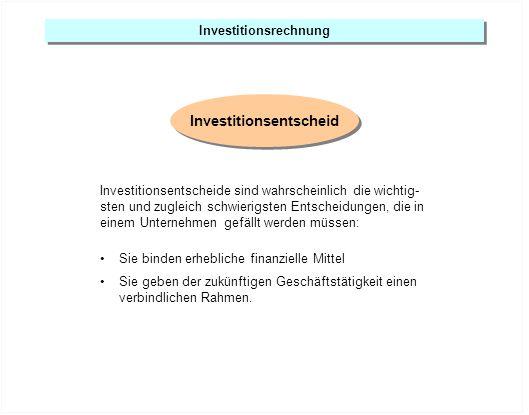 Investitionsrechnung Investitionsentscheid
