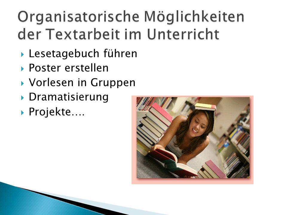 Organisatorische Möglichkeiten der Textarbeit im Unterricht