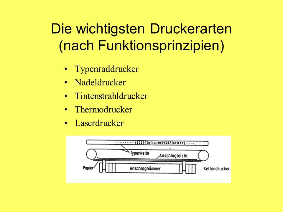 Die wichtigsten Druckerarten (nach Funktionsprinzipien)