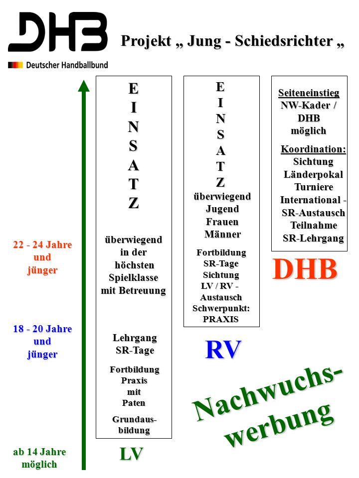 "Nachwuchs- werbung RV LV Projekt "" Jung - Schiedsrichter "" E I N S A T"