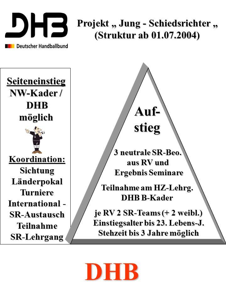 """Auf- stieg Projekt """" Jung - Schiedsrichter """" (Struktur ab 01.07.2004)"""