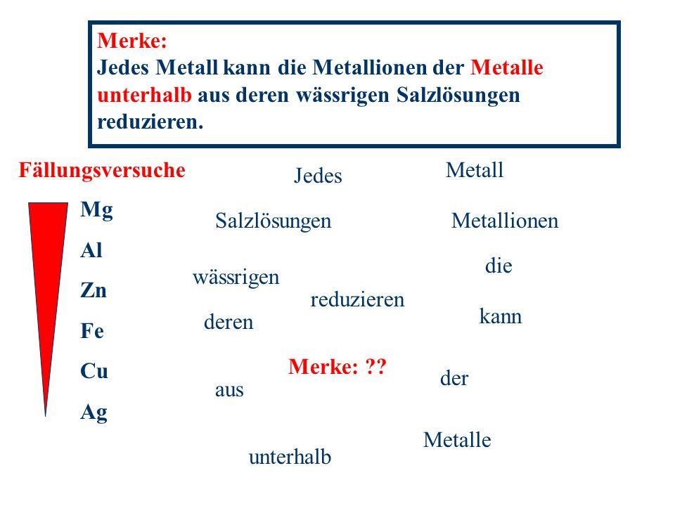 Merke: Jedes Metall kann die Metallionen der Metalle unterhalb aus deren wässrigen Salzlösungen reduzieren.